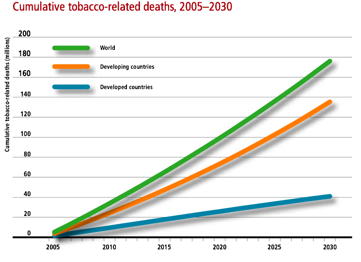 electronic cigarette market in the UK